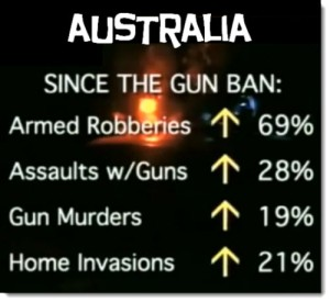129-0205093445-australia-statistics-crime-after-gun-laws