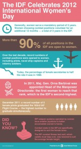 The-IDF-Celebrates-2012-International-Womens-Day-Infographic