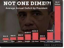 deficit3