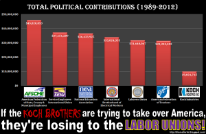 koch_brothers_vs_labor_unions_by_blamethe1st-d4a8zfv