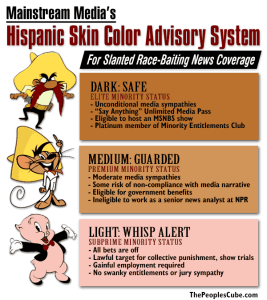 Skin_Color_Chart_Hispanics_Baiting