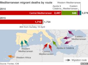 _82453476_migrant_routes_624_14_15_v3