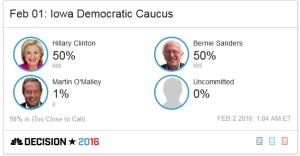 democratiowa